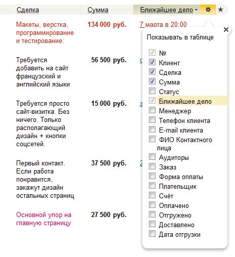 Апдейт 2012.01. Любить клиентов и повышать продажи 9